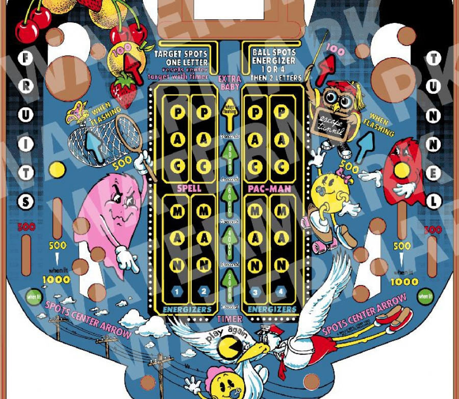 Baby Pac-Man Playfield Overlay